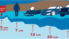 Służby ostrzegają przed wchodzeniem na niebezpieczny lód