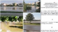 Poufny alarm powodziowy