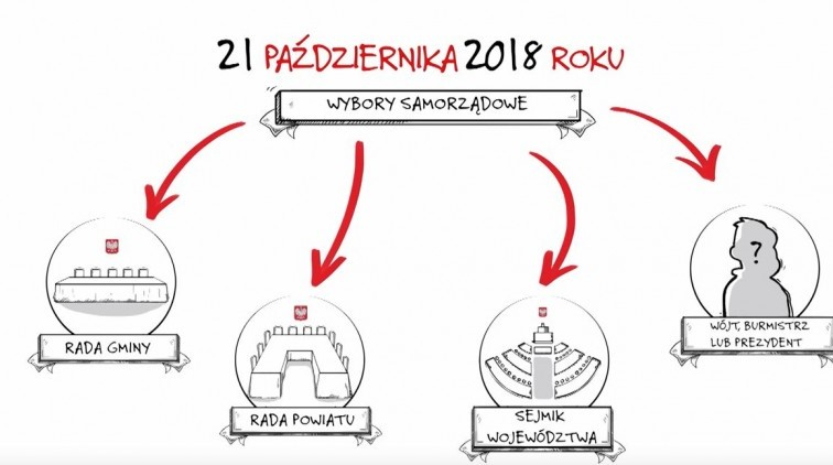 Wybory samorządowe 2018: Sprawdź gdzie głosujesz!